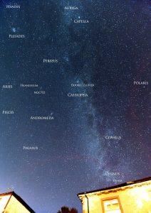 Milky Way (map)