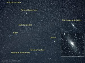Widefield of M31 Andromeda Galaxy